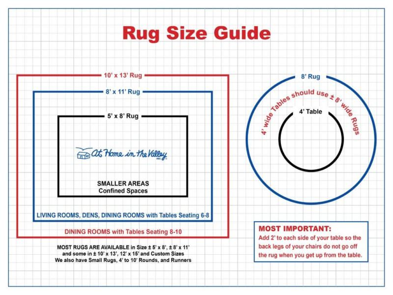 Rugs Size Guide for Dens, Living Rooms or Dining Rooms