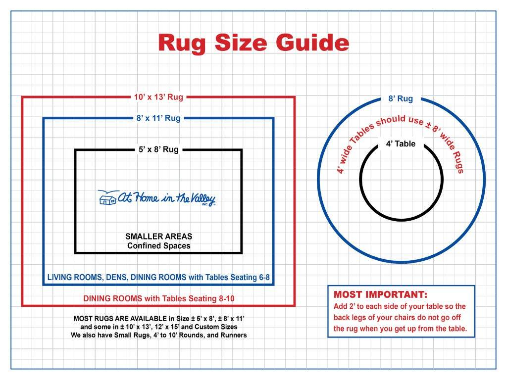 Rug size guide at home in the valley store for Standard living room size australia